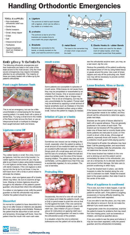 Orthodontic Emergency Image